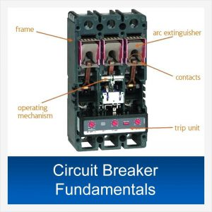 How circuit breaker Works